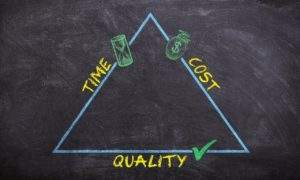 A triangle marked time, cost, and quality